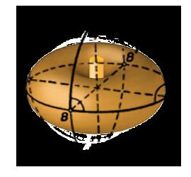 izo dipole