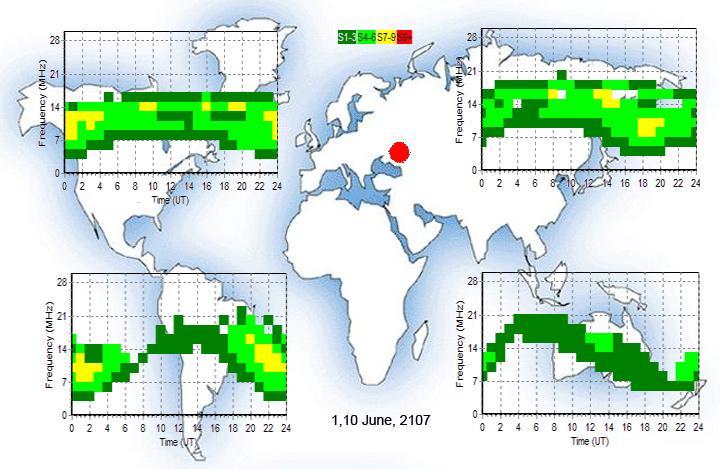 http://hammania.net/images/prop/graph_prop.jpg